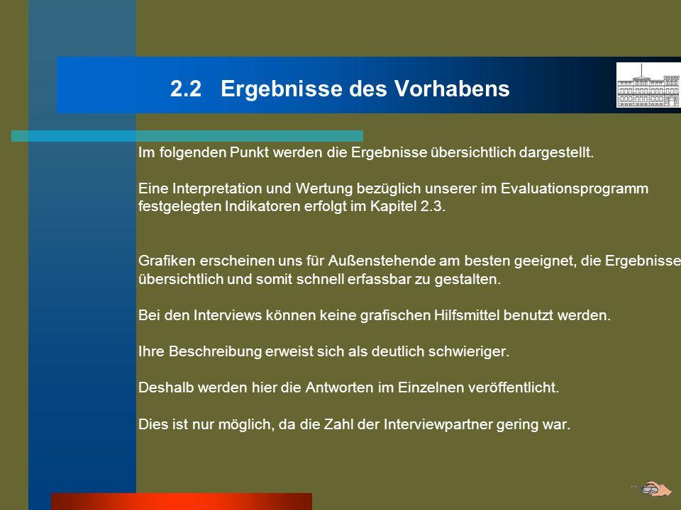 2.2 Ergebnisse des Vorhabens Im folgenden Punkt werden die Ergebnisse übersichtlich dargestellt. Eine Interpretation und Wertung bezüglich unserer im