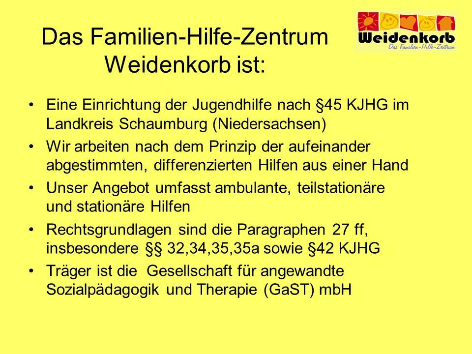 Das Familien-Hilfe-Zentrum Weidenkorb ist: Eine Einrichtung der Jugendhilfe nach §45 KJHG im Landkreis Schaumburg (Niedersachsen) Wir arbeiten nach dem Prinzip der aufeinander abgestimmten, differenzierten Hilfen aus einer Hand Unser Angebot umfasst ambulante, teilstationäre und stationäre Hilfen Rechtsgrundlagen sind die Paragraphen 27 ff, insbesondere §§ 32,34,35,35a sowie §42 KJHG Träger ist die Gesellschaft für angewandte Sozialpädagogik und Therapie (GaST) mbH