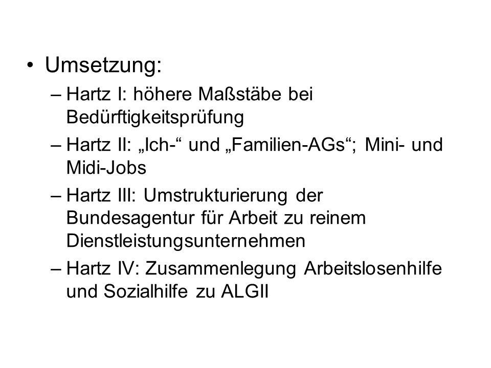 Umsetzung: –Hartz I: höhere Maßstäbe bei Bedürftigkeitsprüfung –Hartz II: Ich- und Familien-AGs; Mini- und Midi-Jobs –Hartz III: Umstrukturierung der