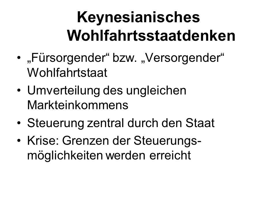 Keynesianisches Wohlfahrtsstaatdenken Fürsorgender bzw. Versorgender Wohlfahrtstaat Umverteilung des ungleichen Markteinkommens Steuerung zentral durc