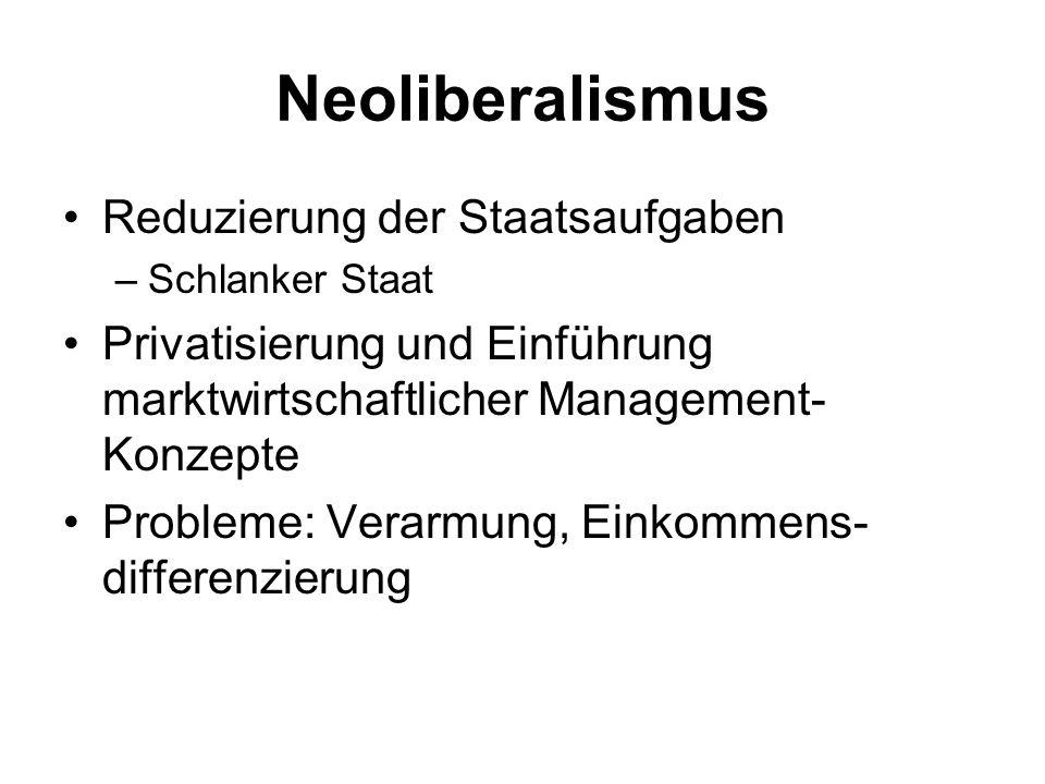 Neoliberalismus Reduzierung der Staatsaufgaben –Schlanker Staat Privatisierung und Einführung marktwirtschaftlicher Management- Konzepte Probleme: Ver