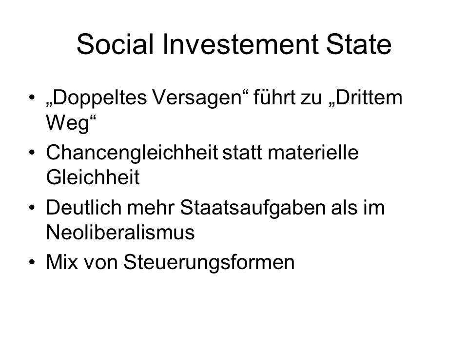Social Investement State Doppeltes Versagen führt zu Drittem Weg Chancengleichheit statt materielle Gleichheit Deutlich mehr Staatsaufgaben als im Neo