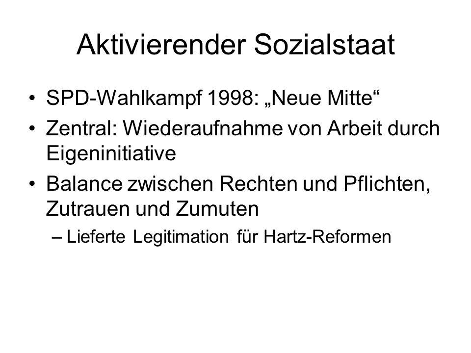 Aktivierender Sozialstaat SPD-Wahlkampf 1998: Neue Mitte Zentral: Wiederaufnahme von Arbeit durch Eigeninitiative Balance zwischen Rechten und Pflicht