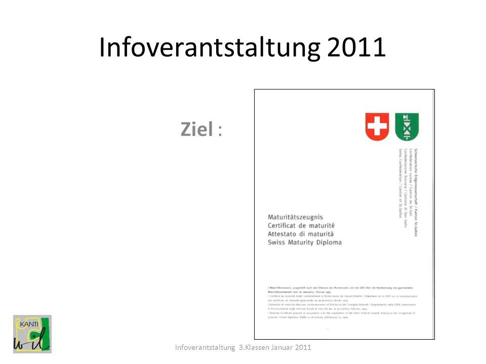 Infoverantstaltung 2011 I.Vormatura II.Maturaarbeit III.Ergänzungsfächer Infoverantstaltung 3.Klassen Januar 2011