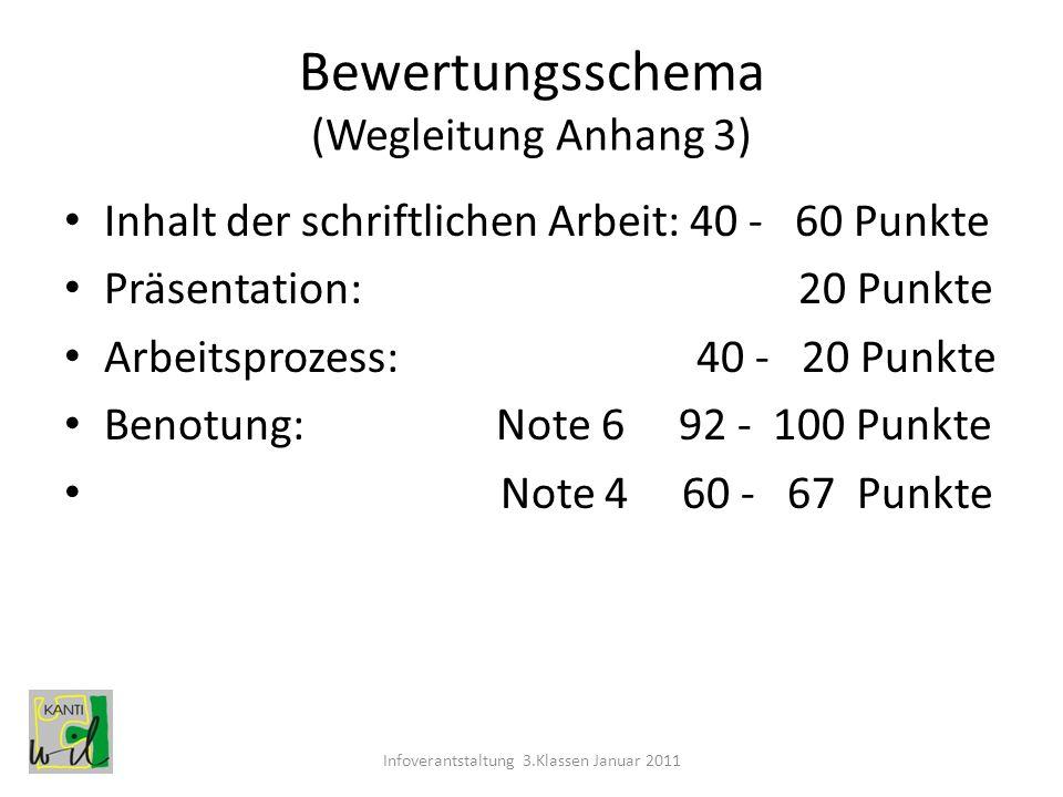 Bewertungsschema (Wegleitung Anhang 3) Inhalt der schriftlichen Arbeit: 40 - 60 Punkte Präsentation: 20 Punkte Arbeitsprozess: 40 - 20 Punkte Benotung