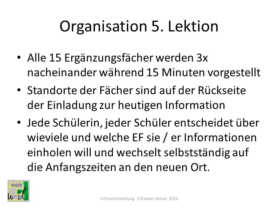 Organisation 5. Lektion Alle 15 Ergänzungsfächer werden 3x nacheinander während 15 Minuten vorgestellt Standorte der Fächer sind auf der Rückseite der