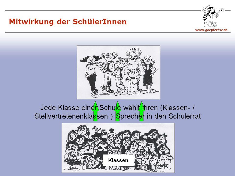 www.goepfertsv.de Klassen Jede Klasse einer Schule wählt ihren (Klassen- / Stellvertretenenklassen-) Sprecher in den Schülerrat Mitwirkung der SchülerInnen