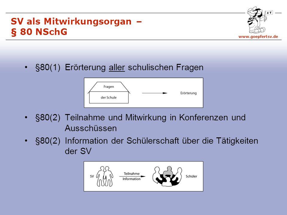 www.goepfertsv.de SV als Mitwirkungsorgan – § 80 NSchG §80(1) Erörterung aller schulischen Fragen §80(2) Teilnahme und Mitwirkung in Konferenzen und Ausschüssen §80(2) Information der Schülerschaft über die Tätigkeiten der SV