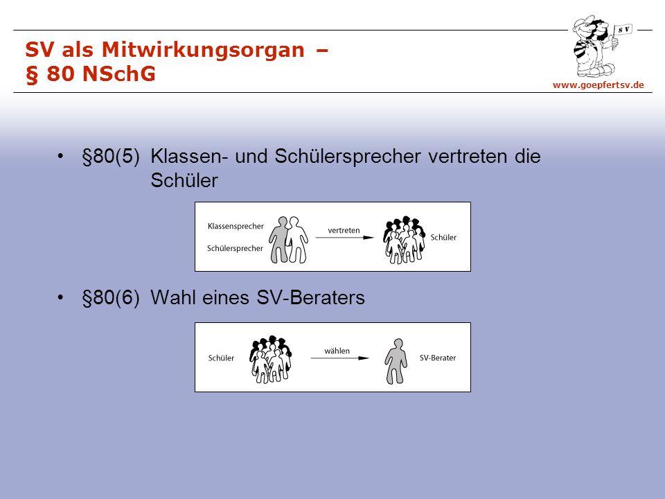 www.goepfertsv.de §80(5) Klassen- und Schülersprecher vertreten die Schüler §80(6) Wahl eines SV-Beraters SV als Mitwirkungsorgan – § 80 NSchG