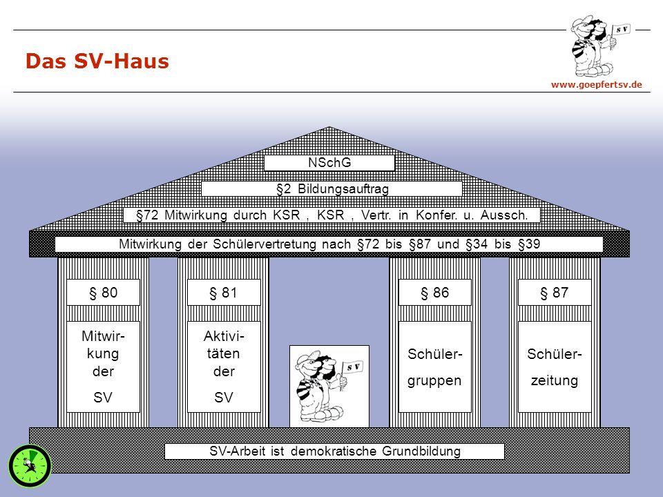 www.goepfertsv.de SV – Eine Arbeit …