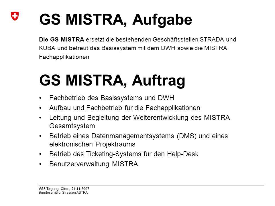 Bundesamt für Strassen ASTRA VSS Tagung, Olten, 21.11.2007 GS MISTRA, Aufgabe Die GS MISTRA ersetzt die bestehenden Geschäftsstellen STRADA und KUBA u