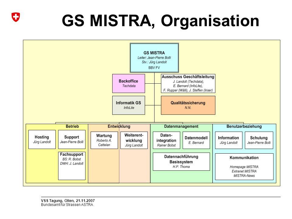 Bundesamt für Strassen ASTRA VSS Tagung, Olten, 21.11.2007 GS MISTRA, Organisation