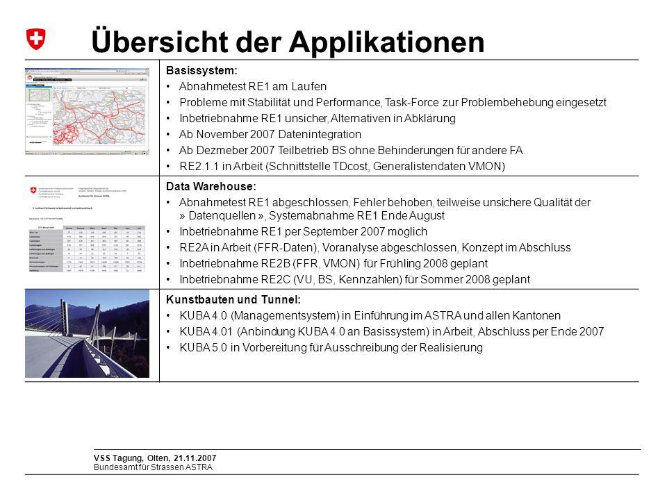 Bundesamt für Strassen ASTRA VSS Tagung, Olten, 21.11.2007 Übersicht der Applikationen Basissystem: Abnahmetest RE1 am Laufen Probleme mit Stabilität