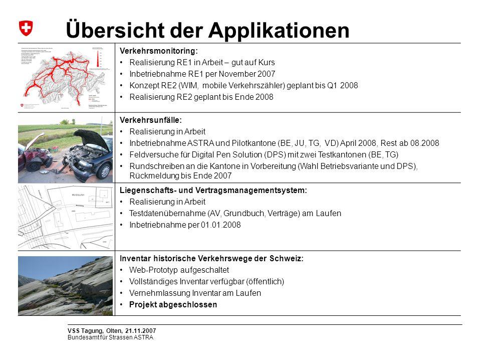 Bundesamt für Strassen ASTRA VSS Tagung, Olten, 21.11.2007 Übersicht der Applikationen Verkehrsmonitoring: Realisierung RE1 in Arbeit – gut auf Kurs I