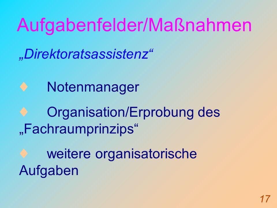 17 Aufgabenfelder/Maßnahmen Direktoratsassistenz Notenmanager Organisation/Erprobung des Fachraumprinzips weitere organisatorische Aufgaben