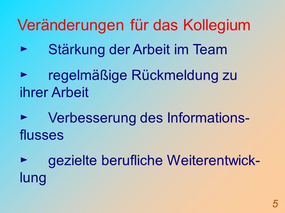 16 Aufgabenfelder/Maßnahmen Organisation und Durchführung von pädagogischen Tagen Arbeit an den oben angegebenen Zielvereinbarungen