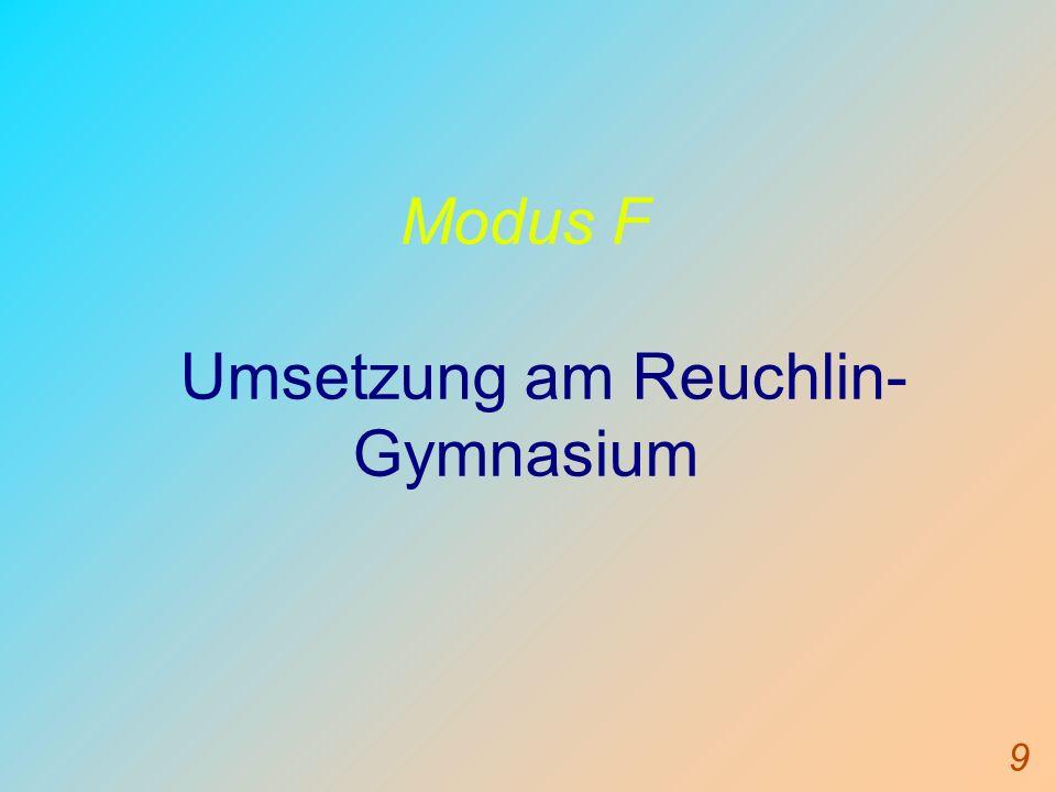 9 Modus F Umsetzung am Reuchlin- Gymnasium