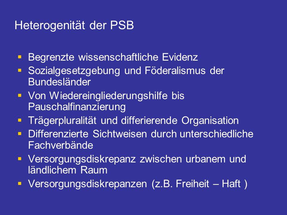 Heterogenität der PSB Begrenzte wissenschaftliche Evidenz Sozialgesetzgebung und Föderalismus der Bundesländer Von Wiedereingliederungshilfe bis Pausc