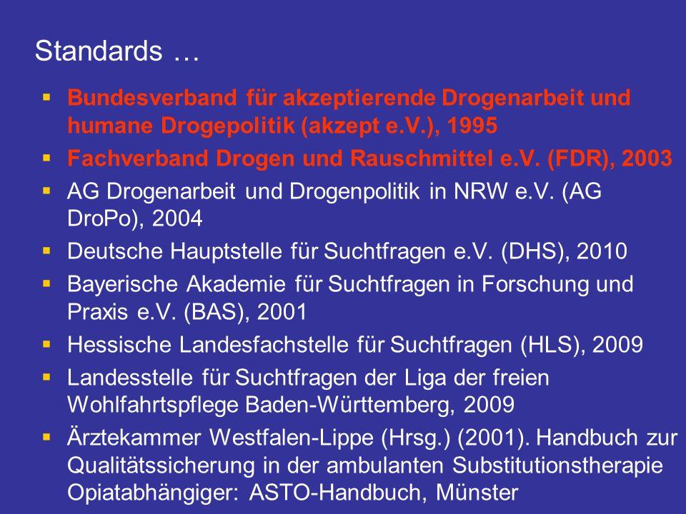 Standards … Bundesverband für akzeptierende Drogenarbeit und humane Drogepolitik (akzept e.V.), 1995 Fachverband Drogen und Rauschmittel e.V. (FDR), 2