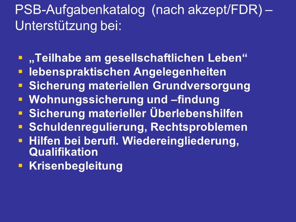 PSB-Aufgabenkatalog (nach akzept/FDR) – Unterstützung bei: Teilhabe am gesellschaftlichen Leben lebenspraktischen Angelegenheiten Sicherung materielle