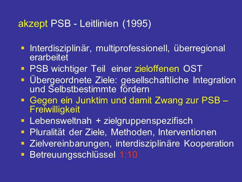 akzept PSB - Leitlinien (1995) Interdisziplinär, multiprofessionell, überregional erarbeitet PSB wichtiger Teil einer zieloffenen OST Übergeordnete Zi