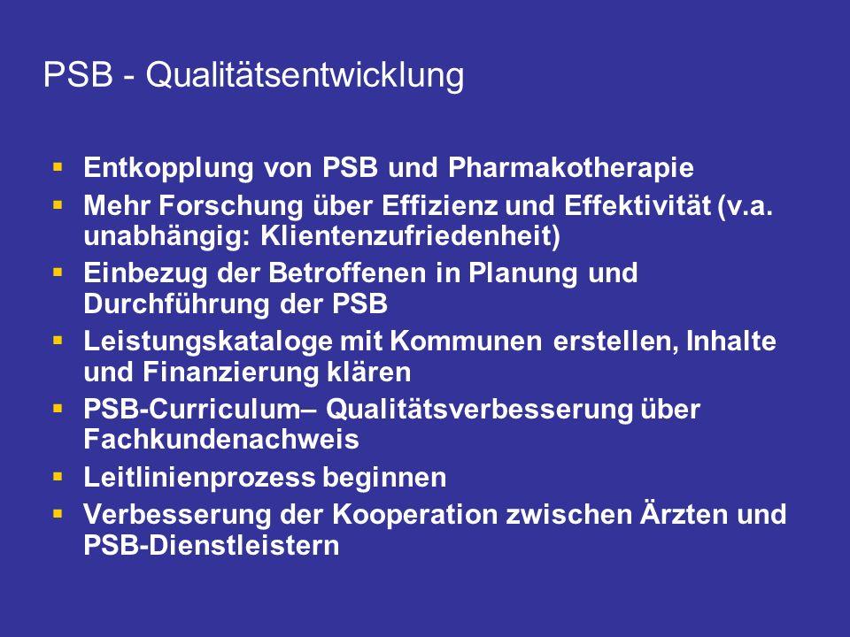 PSB - Qualitätsentwicklung Entkopplung von PSB und Pharmakotherapie Mehr Forschung über Effizienz und Effektivität (v.a. unabhängig: Klientenzufrieden