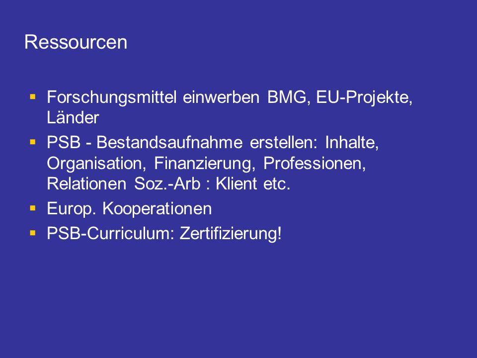 Ressourcen Forschungsmittel einwerben BMG, EU-Projekte, Länder PSB - Bestandsaufnahme erstellen: Inhalte, Organisation, Finanzierung, Professionen, Re