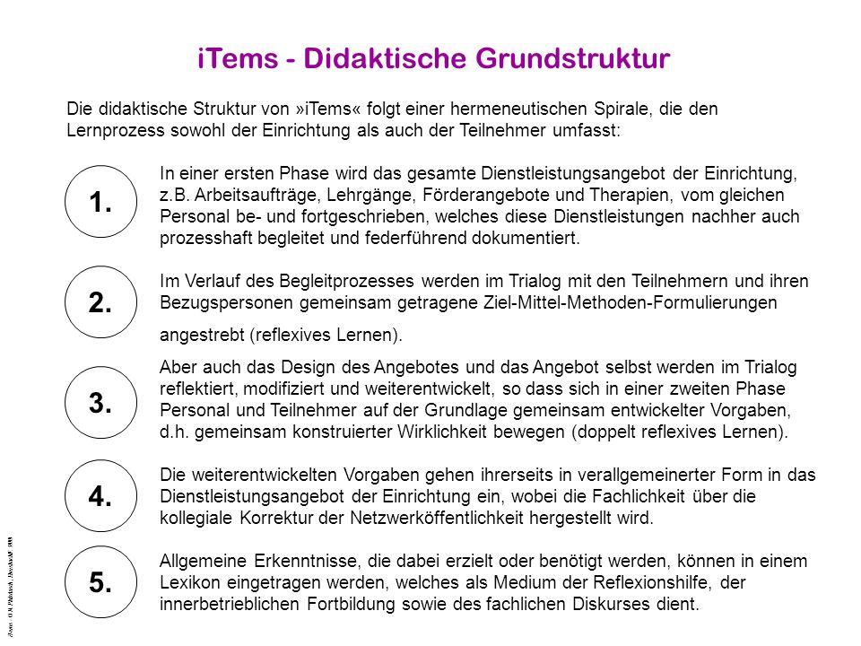 iTems - © N.Platzdasch, Ebersbach/F.