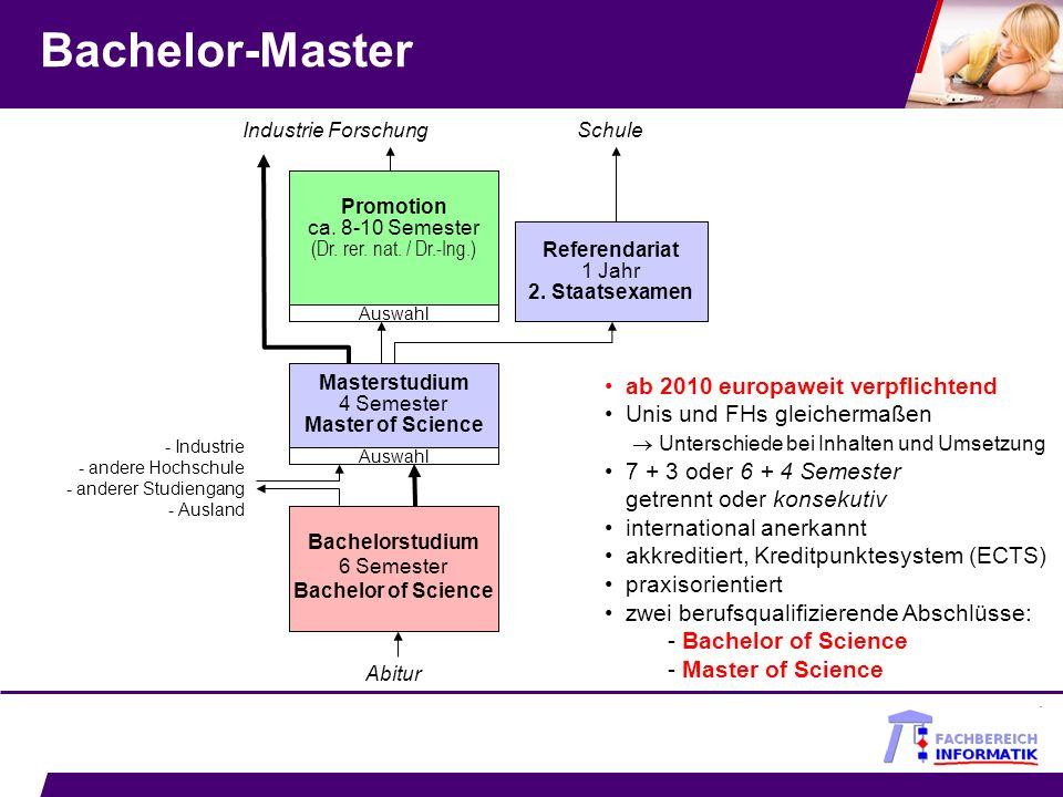 Bachelor-Master - Industrie - andere Hochschule - anderer Studiengang - Ausland Bachelorstudium 6 Semester Bachelor of Science Masterstudium 4 Semeste