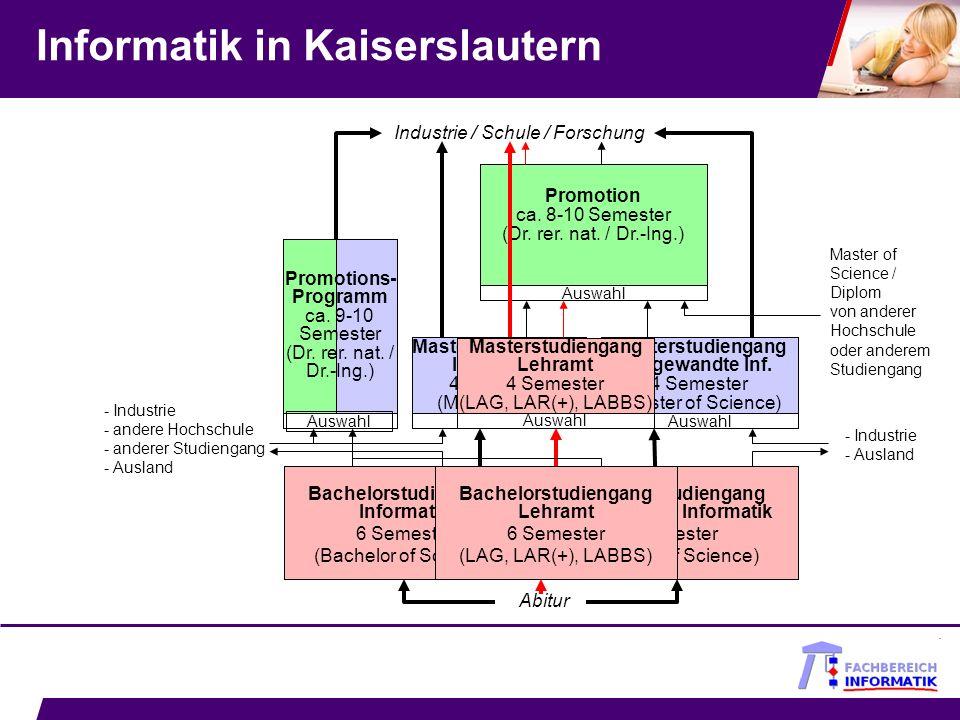 Informatik in Kaiserslautern Abitur - Industrie - Ausland Master of Science / Diplom von anderer Hochschule oder anderem Studiengang Industrie / Schul