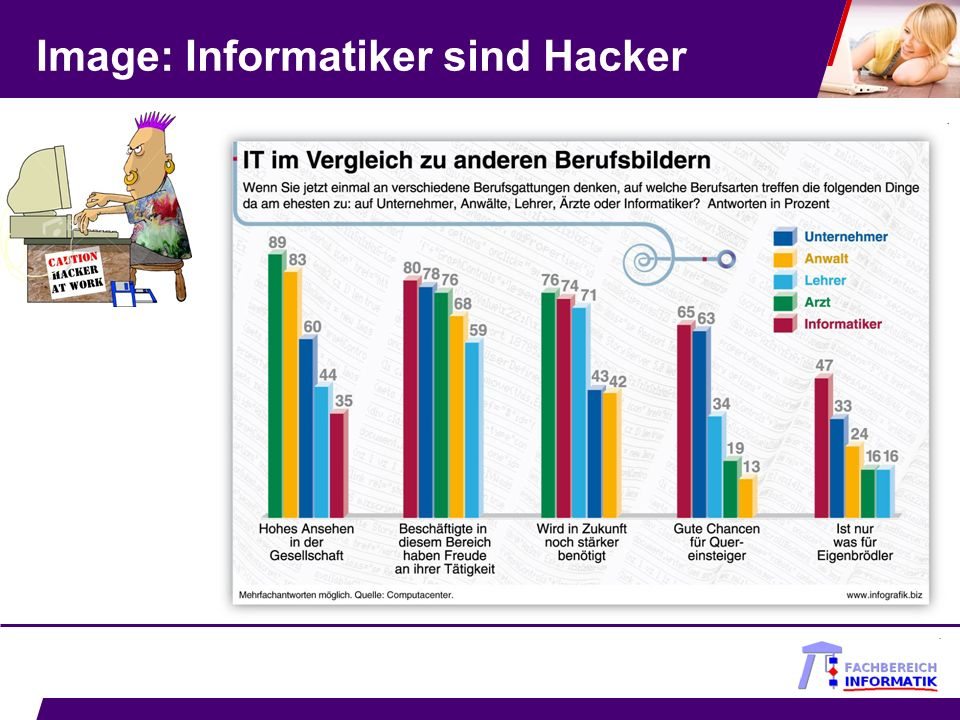 Beispiele: Abrechnungssystem der Deutschen Telekom: ca.