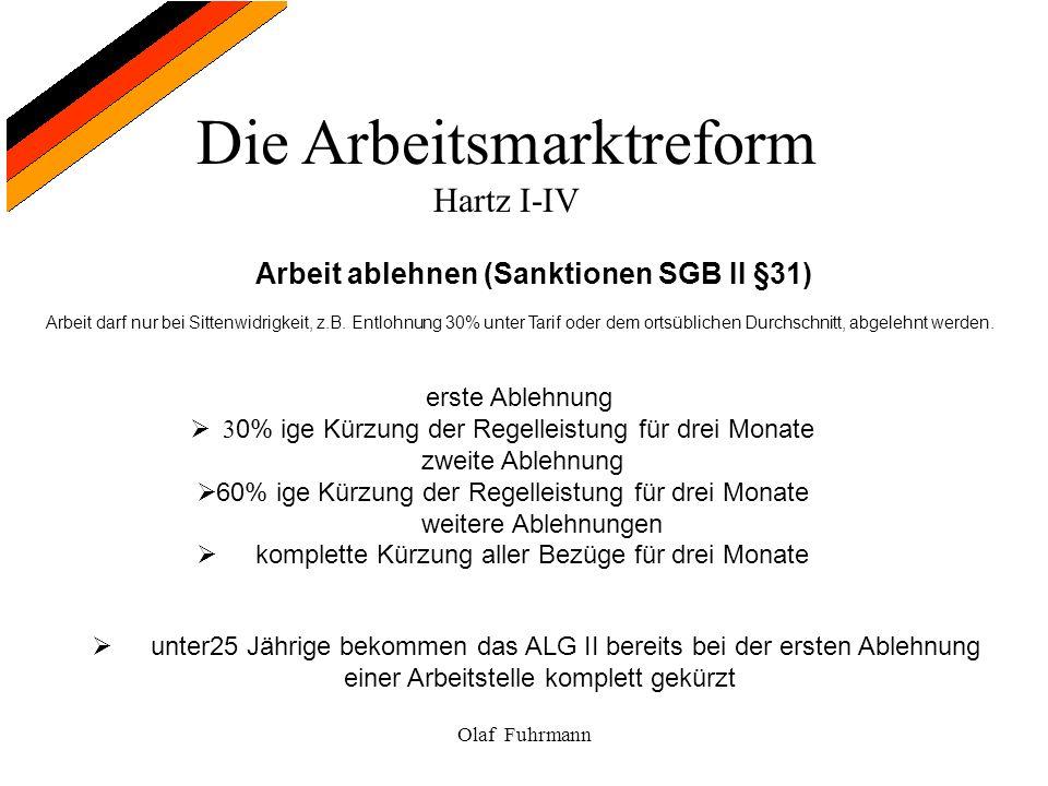 Die Arbeitsmarktreform Hartz I-IV Olaf Fuhrmann Arbeit ablehnen (Sanktionen SGB II §31) Arbeit darf nur bei Sittenwidrigkeit, z.B. Entlohnung 30% unte