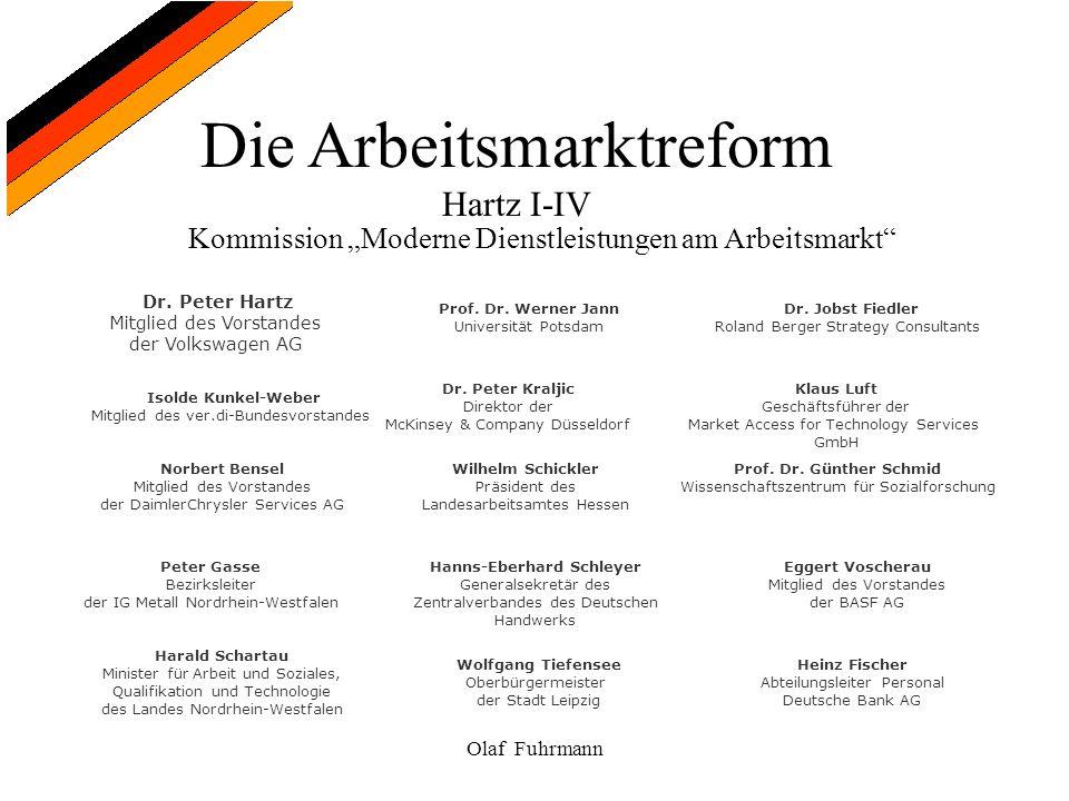 Die Arbeitsmarktreform Hartz I-IV Olaf Fuhrmann Kommission Moderne Dienstleistungen am Arbeitsmarkt Dr. Peter Hartz Mitglied des Vorstandes der Volksw
