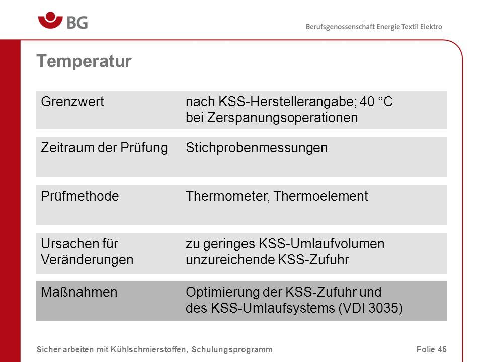 Übersicht über Prüfungen in wassergemischten KSS 08.03.2014Sicher arbeiten mit Kühlschmierstoffen, SchulungsprogrammFolie 46 PrüfungGrenzwerte/ Soll-Bereich PrüfmethodeZeitraum Nitratgehalt im Ansetz- bzw.