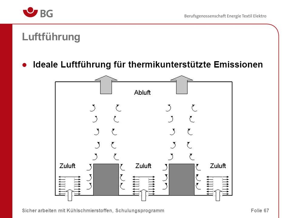 Schichtenlüftung 08.03.2014Sicher arbeiten mit Kühlschmierstoffen, SchulungsprogrammFolie 68 Deckenlüftung