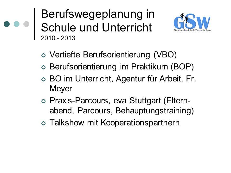 Berufswegeplanung in Schule und Unterricht 2010 - 2013 Vertiefte Berufsorientierung (VBO) Berufsorientierung im Praktikum (BOP) BO im Unterricht, Agen