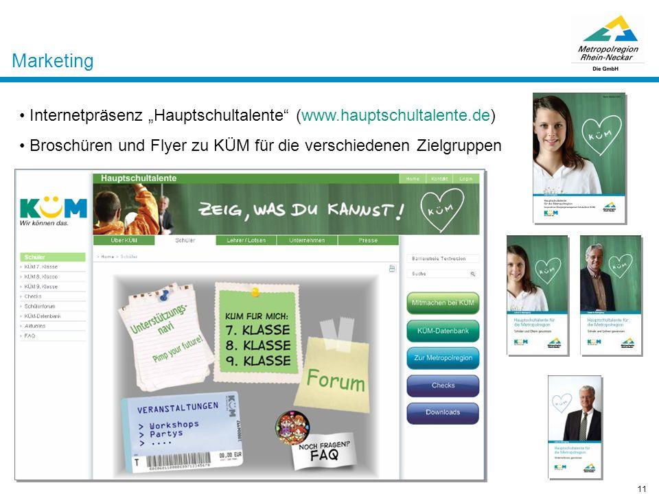 Marketing 11 Internetpräsenz Hauptschultalente (www.hauptschultalente.de) Broschüren und Flyer zu KÜM für die verschiedenen Zielgruppen