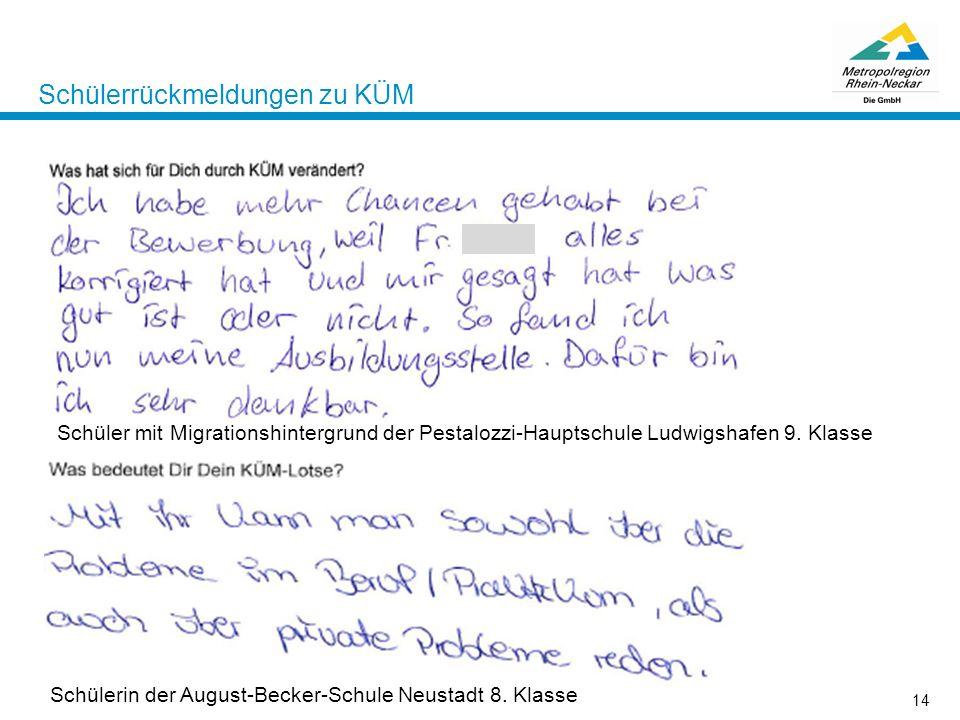 Schülerrückmeldungen zu KÜM Schüler mit Migrationshintergrund der Pestalozzi-Hauptschule Ludwigshafen 9. Klasse Schülerin der August-Becker-Schule Neu
