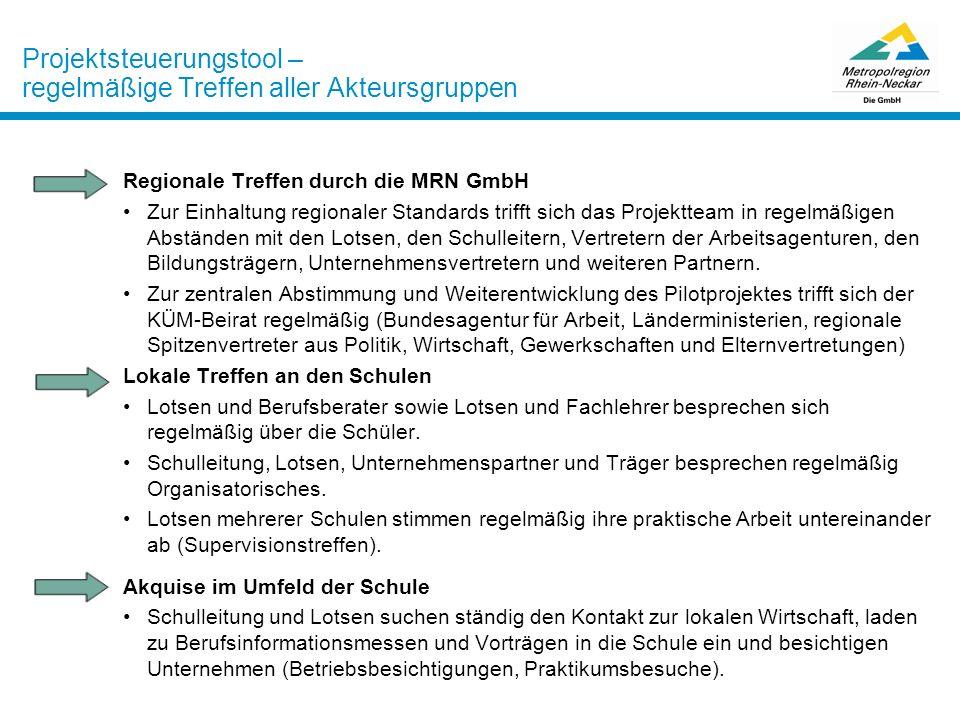 Projektsteuerungstool – regelmäßige Treffen aller Akteursgruppen Regionale Treffen durch die MRN GmbH Zur Einhaltung regionaler Standards trifft sich