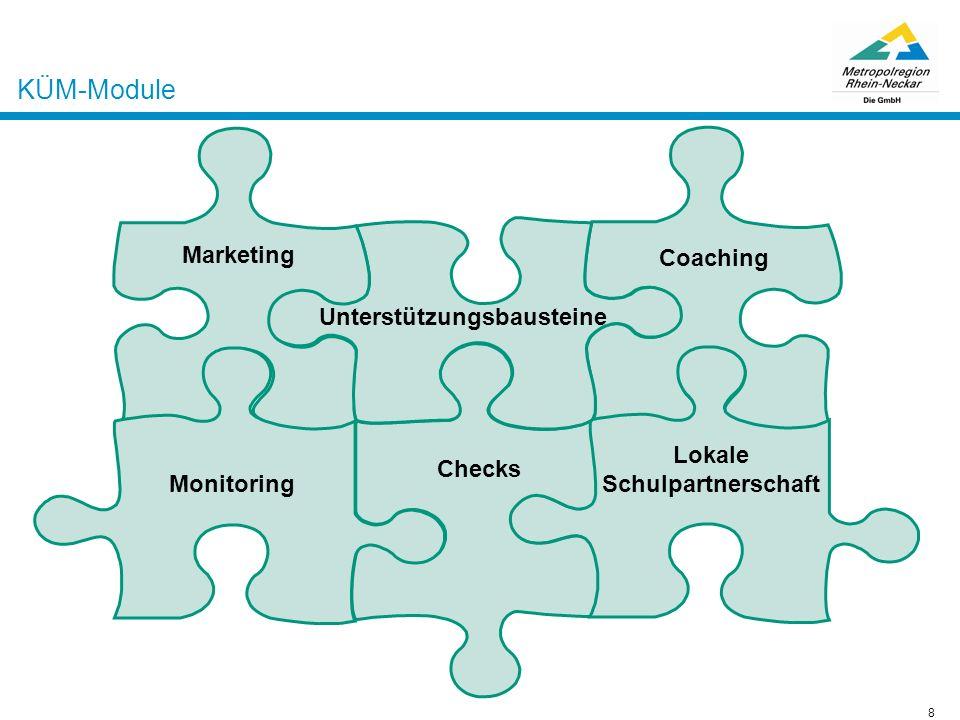 8 KÜM-Module Marketing Lokale Schulpartnerschaft Unterstützungsbausteine Coaching Monitoring Checks