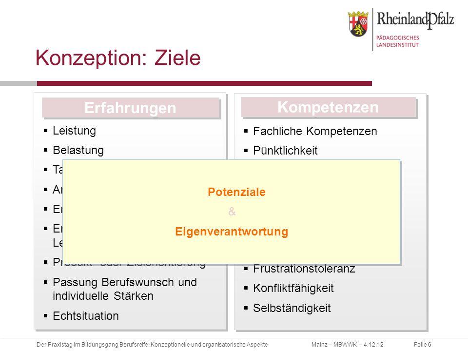 Folie 6Der Praxistag im Bildungsgang Berufsreife: Konzeptionelle und organisatorische AspekteMainz – MBWWK – 4.12.12 Fachliche Kompetenzen Pünktlichke