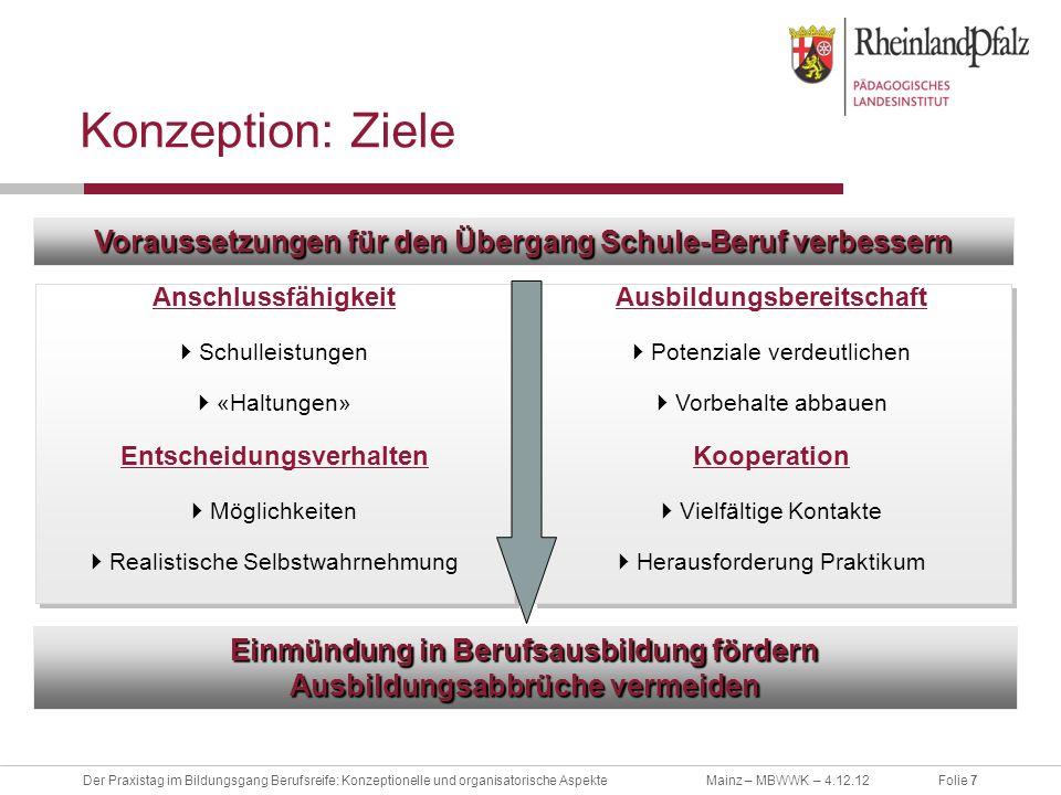 Folie 7Der Praxistag im Bildungsgang Berufsreife: Konzeptionelle und organisatorische AspekteMainz – MBWWK – 4.12.12 Konzeption: Ziele Anschlussfähigk