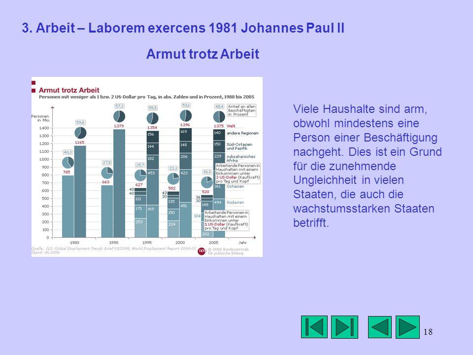 18 3. Arbeit – Laborem exercens 1981 Johannes Paul II Viele Haushalte sind arm, obwohl mindestens eine Person einer Beschäftigung nachgeht. Dies ist e