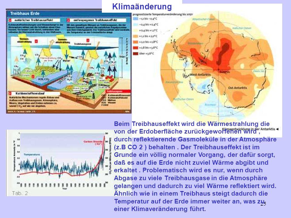 25 Beim Treibhauseffekt wird die Wärmestrahlung die von der Erdoberfläche zurückgeworfenen wird, durch reflektierende Gasmoleküle in der Atmosphäre (z