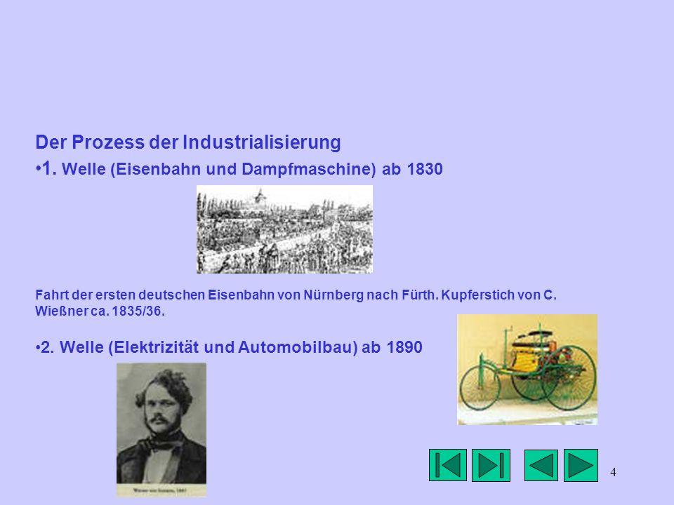 4 Der Prozess der Industrialisierung 1. Welle (Eisenbahn und Dampfmaschine) ab 1830 Fahrt der ersten deutschen Eisenbahn von Nürnberg nach Fürth. Kupf