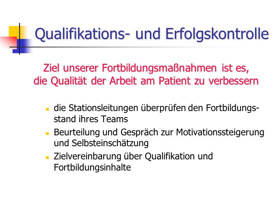 Qualifikations- und Erfolgskontrolle Ziel unserer Fortbildungsmaßnahmen ist es, die Qualität der Arbeit am Patient zu verbessern die Stationsleitungen