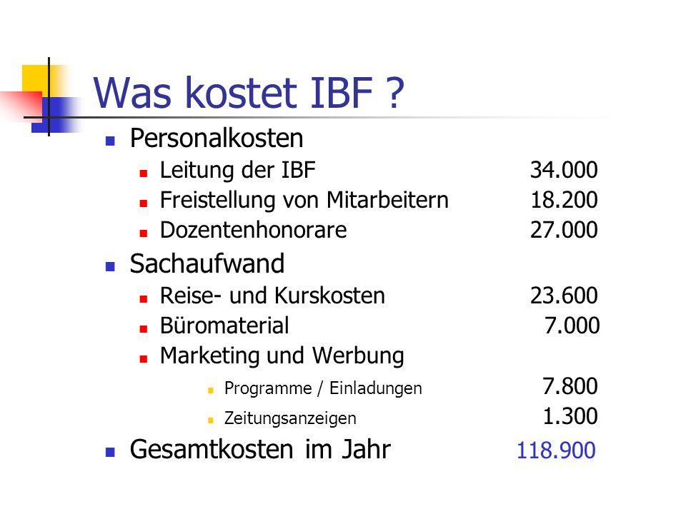 Was kostet IBF ? Personalkosten Leitung der IBF 34.000 Freistellung von Mitarbeitern 18.200 Dozentenhonorare 27.000 Sachaufwand Reise- und Kurskosten