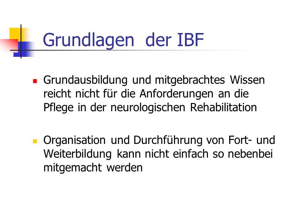Grundlagen der IBF Grundausbildung und mitgebrachtes Wissen reicht nicht für die Anforderungen an die Pflege in der neurologischen Rehabilitation Orga