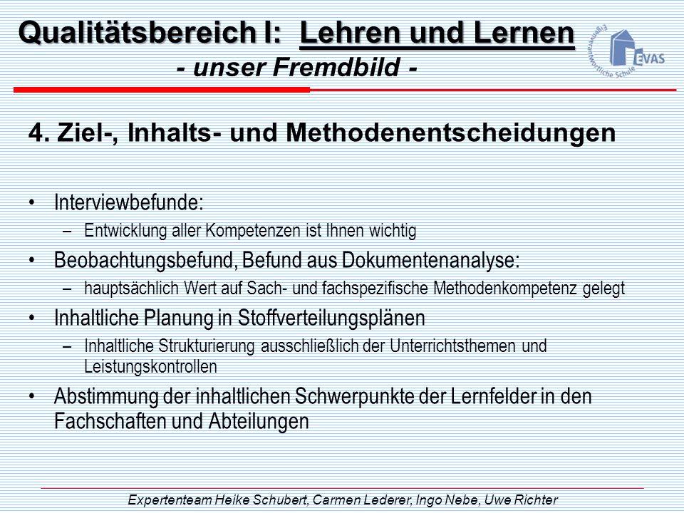 Qualitätsbereich I: Lehren und Lernen Interviewbefunde: –Entwicklung aller Kompetenzen ist Ihnen wichtig Beobachtungsbefund, Befund aus Dokumentenanal