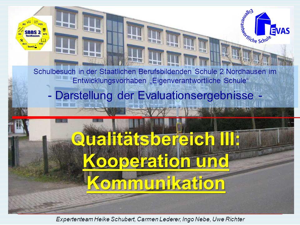 Qualitätsbereich III: Kooperation und Kommunikation Expertenteam Heike Schubert, Carmen Lederer, Ingo Nebe, Uwe Richter Schulbesuch in der Staatlichen